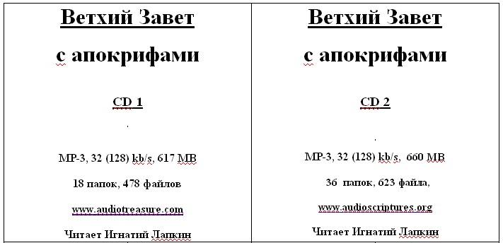 Ветхий Завет c апокрифами mp3. Читает Игоша Лапкин